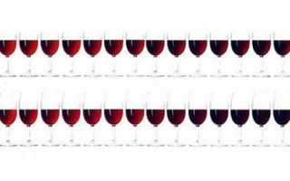 Какой цвет у красного вина?